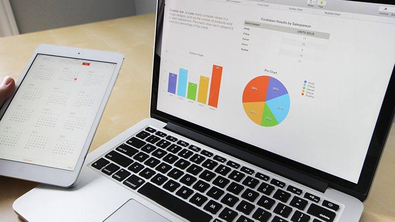 3 von 4 Unternehmen nutzen Social Media-Kanäle